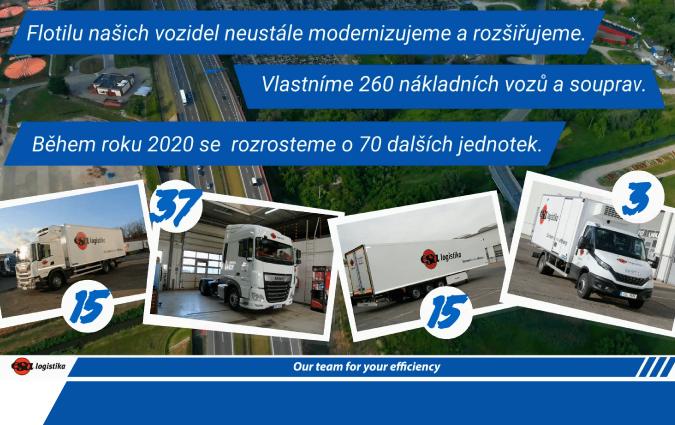 Naši kolonu nákladních vozidel neustále rozšiřujeme a modernizujeme.